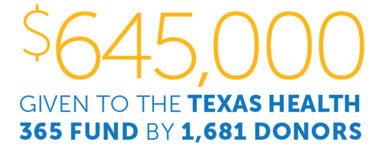 Texas Health Resources Annual Report